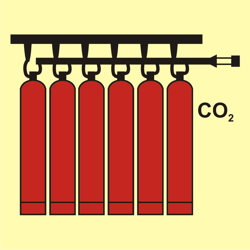 Bateria butli CO2