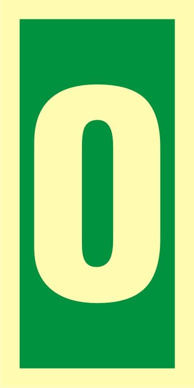 Numer stacji ewakuacyjnych 0