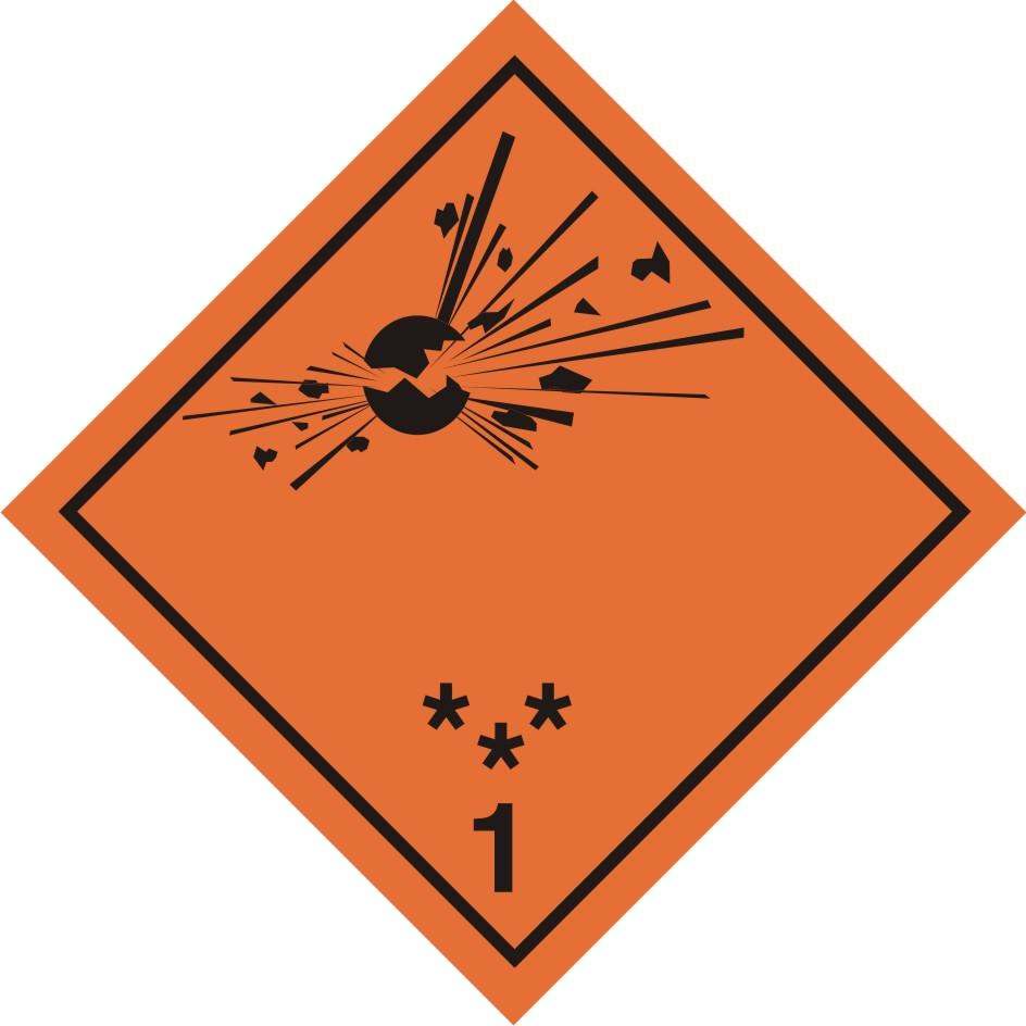 Materiały i przedmioty wybuchowe. Podklasy 1.1, 1.2 i 1.3