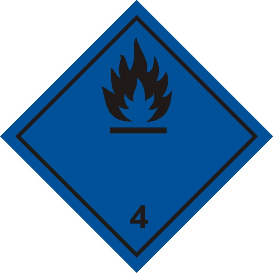Materiały wytwarzające w kontakcie z wodą gazy zapalne