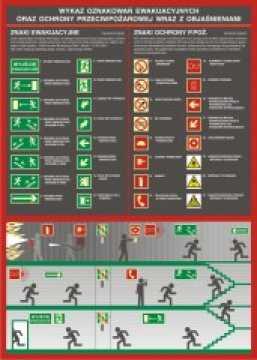 Wykaz oznakowań ewakuacyjnych oraz ppoż. 1