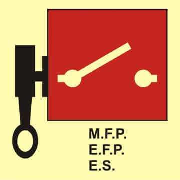 Zdalnie sterowane pompy pożarowe lub wyłączniki awaryjne