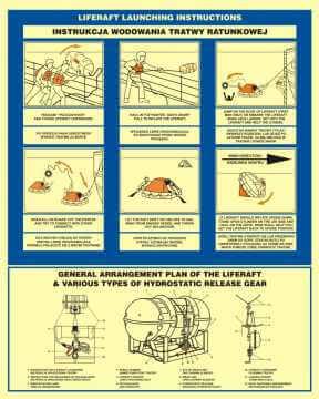 Instrukcja wodowania tratwy ratunkowej