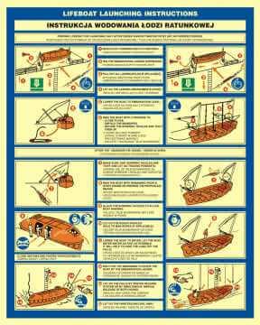 Instrukcja wodowania łodzi ratunkowej