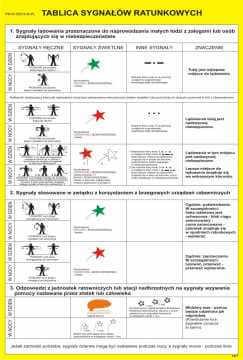 Tablica sygnałów ratunkowych