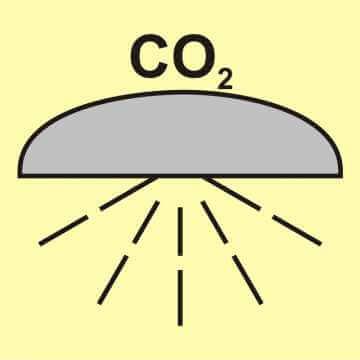 Obszar/zespół obsz. chronionych syst. ppoż.(CO2)