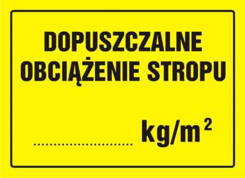 Tablica dopuszczalne obciążenie stropu ........ kg/m2